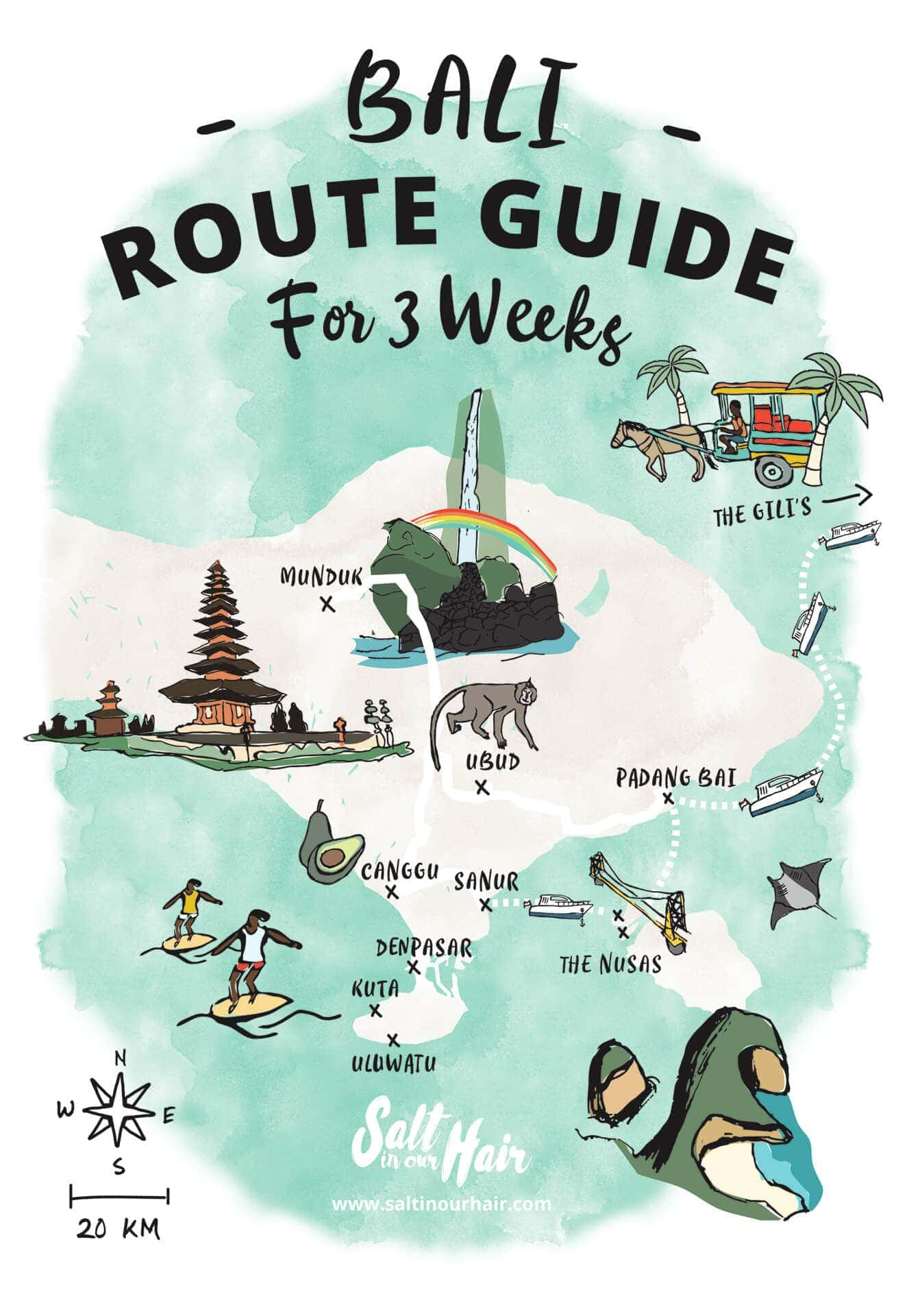 BALI ROUTE GUIDE | Ultimate 3-week guide on what to do in Bali