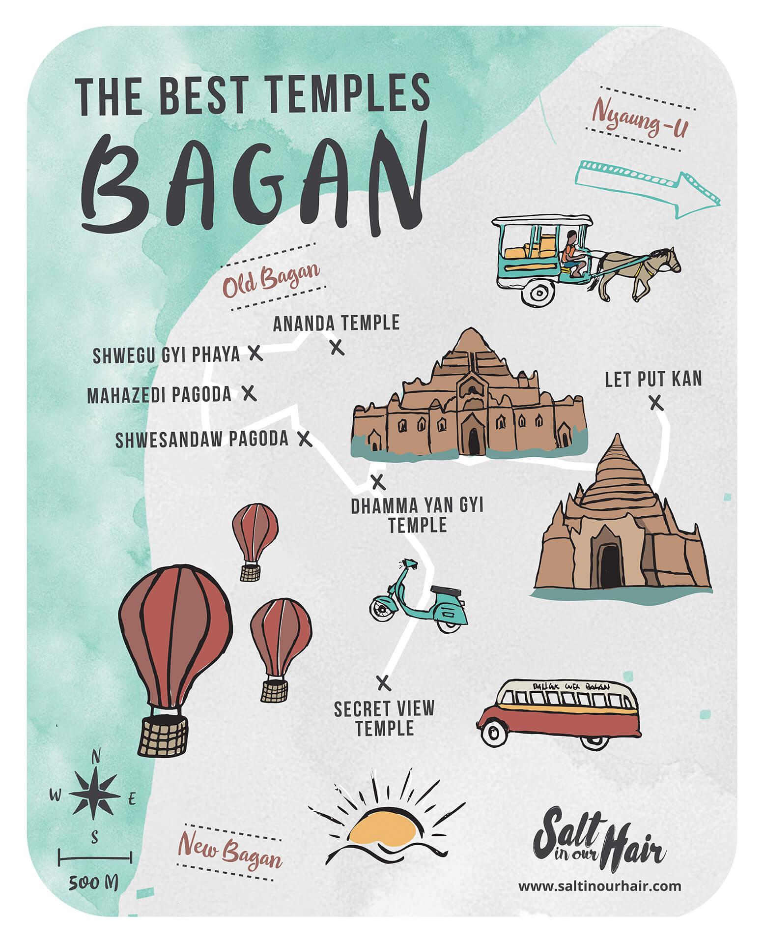 Bagan best temple map