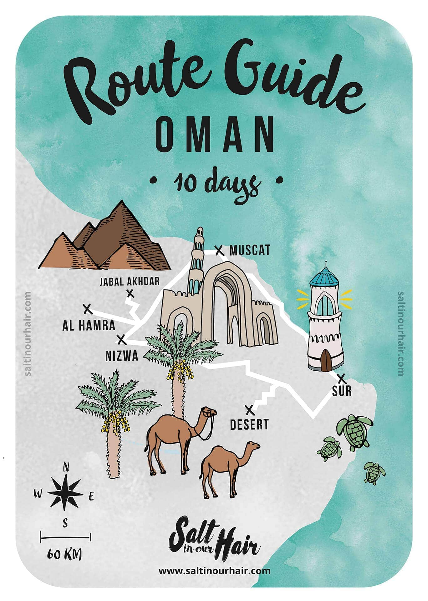 Oman route guide map 10 days